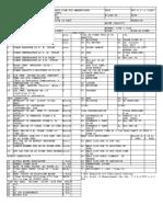 Performance power plant parameter