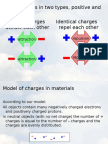 Unit Review Charges