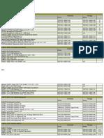 Tia Portal V16 Orderlist