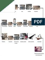 Diagrama de Produccion