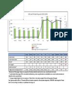 20191214 Wills Probate Figures 2019 FOI