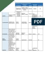 CRONOGRAMA DE IMPLEMENTACION POSTOBON