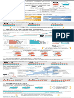 Infografia Igualdade de Genero