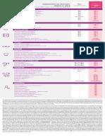 Tableau détaillé des prestations  de la garantie ESSENTIELLE LMDE