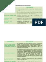 207_1459535289_56febdb99207d.docx NORMAS SUSTANCIAS PSICOATIVAS