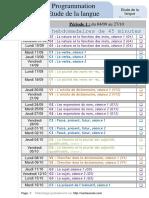 Morgane Programmation Sur Lannée Etude de La Langue CM1