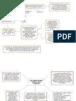 Mapas de secciones interactivas.docx