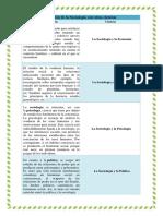Relación de la Sociología con otras ciencias