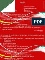 Sistema de Almacen de La Empresa EMBOL SA