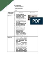 LK-7 Unit 1 Jurnal Praktek Pembelajaran