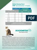 Dexdomitor-Dosing-Chart-Feline.pdf