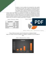 2DA ENTREGA_ESTADOS FINANCIEROS_sector industrial y financiero