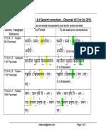 TS 6.4 Sanskrit Pada Paatam Corrections