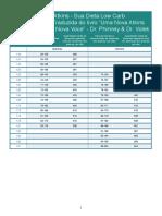 Tabela Peso Proteina.numbers