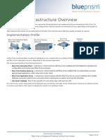 BP_Infrastructure Overview Enterprise Edition