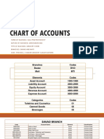 CHART OF ACCOUNTS.pptx