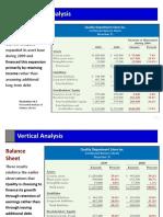 Balance sheet ratios (2)