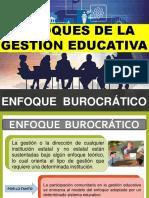 BUROCRATICO.pptx