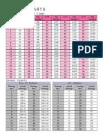 PTU Useful Charts.pdf