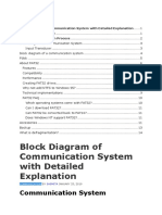 Block Diagram of Communication System with Detailed Explanation