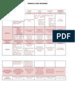 rubricaresumen-130926113928-phpapp01.pdf