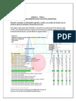 Actividad 5 - Uso y Características de Los Datos Agrupados