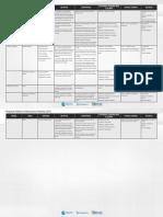 PIT_EMYS_PROPUESTA_DIDACTICA_PUBICACIONES_PUBLISHER_2010 (1)