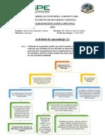 Actividad entregable 2_ Guía 2 liderazgo_Juan Sanchez