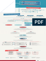 02_MDS505_s4_infografia_procedimientos