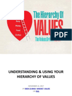 Determining Your Hierarchy of Values