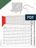 GuitarTechniques page 14.pdf