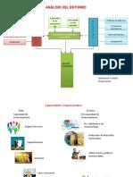 Objetivos en Las Estrategias Empresariales