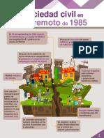 M09_S3_sociedad_civil_en_el_terremoto_de_1985