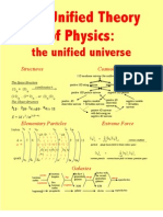 The Unified Theory of Physics the Unified Universe