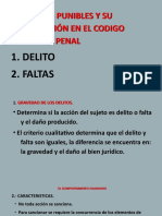 HECHOS PUNIBLES.odp