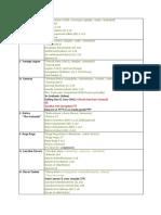 MOAB Force Lists