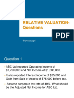 MCQ & Valuation Questions