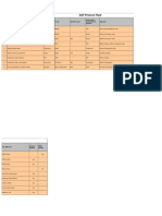SAP Transaction Wise Flow_Job Work_OE