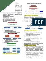 RESUMEN - GESTION DE OPERACIONES II-1.pdf