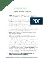Cronología desde Pacto Vivienda.