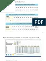 Niveles radiación en RD.pdf