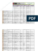 Base de Datos Organizaciones Juveniles a Nivel Nacional - Noviembre 2010