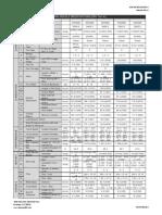 Doosan D35S-5 Forklift Kubota V3800 in US.pdf