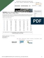 Steel Rebar Sizes - Steel Rebar Stock _ Harris Supply Solutions