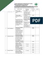 Data Hasil Monitoring Dan Evaluasi
