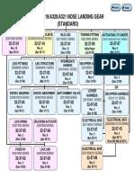 A320 NLG Family Tree