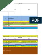 9th & 10th Dec FDP Schedule_Final V2