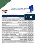 Tabela_incidencias_II.pdf