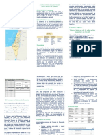 Estructura del sistema educativo en Israel
