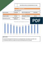 Relatório Parcial - Geração de Energia fotovoltaica